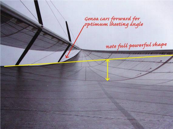 Sail Trim « Ian Short Sails | High Performance Racing and